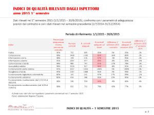 tabella ispezioni primo semestre 2015
