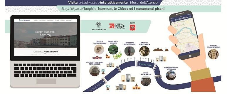 presentazione-app-e-sito