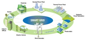 Make-a-Grid-Smart-and-their-operation