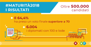 Maturità2018_risultati_Infografica
