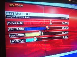 elezioni2013.jpg